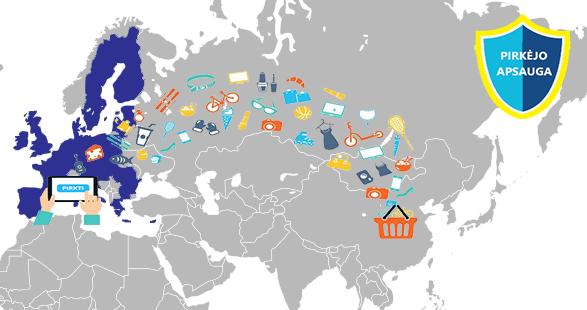 Pirkėjo apsauga perkamoms prekėms iš Kinijos